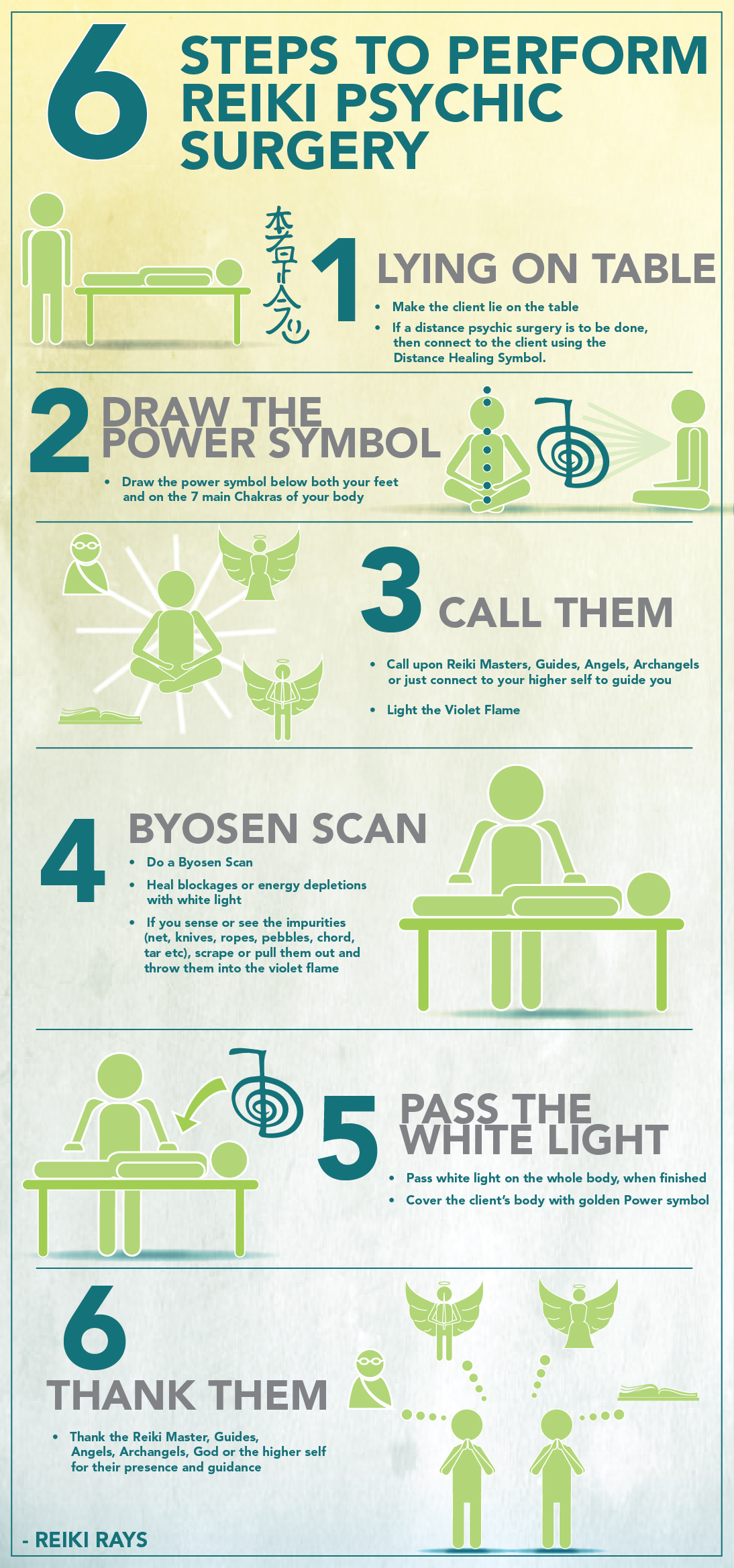 Infographic 6 Steps To Perform Reiki Psychic Surgery Reiki Rays