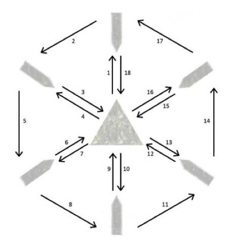 Reiki Grid Using Crystals Reiki Rays