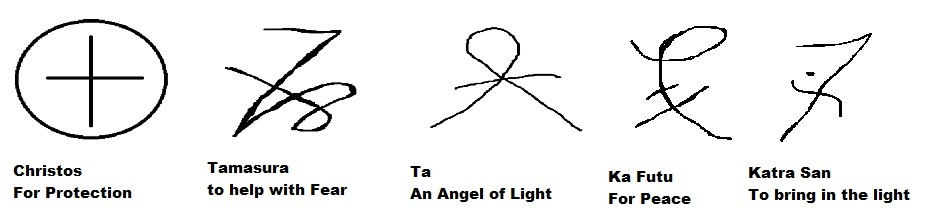 Symbols used in Cursed situation