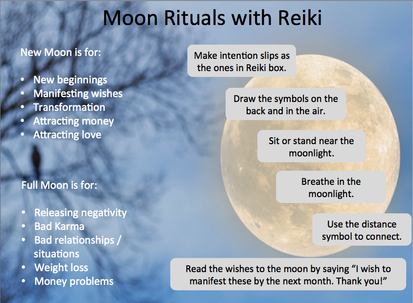 Infographic] Moon Rituals with Reiki | Reiki With Friends