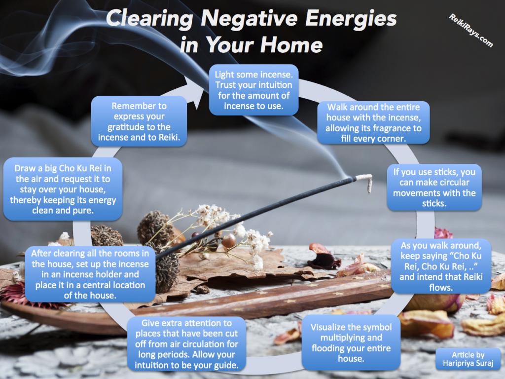 Clearing Negative Energies