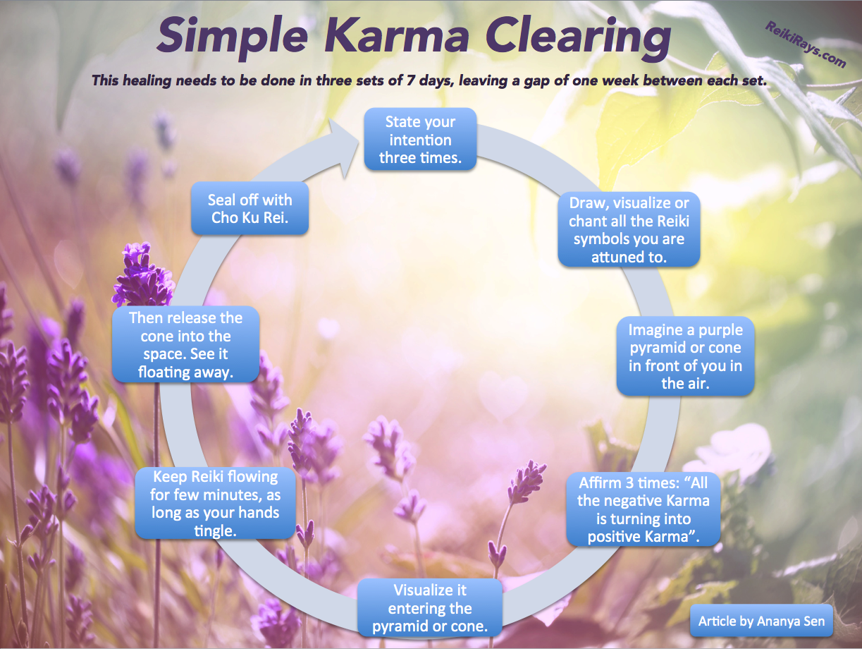 Simple Karma Clearing