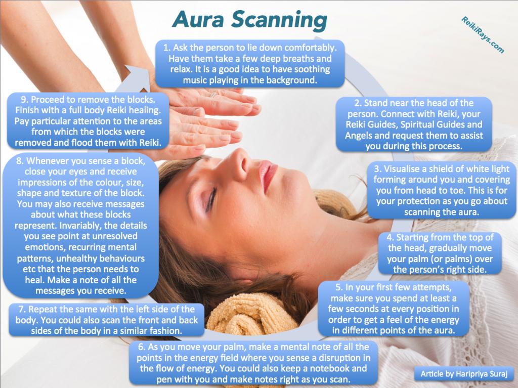 Aura Scanning