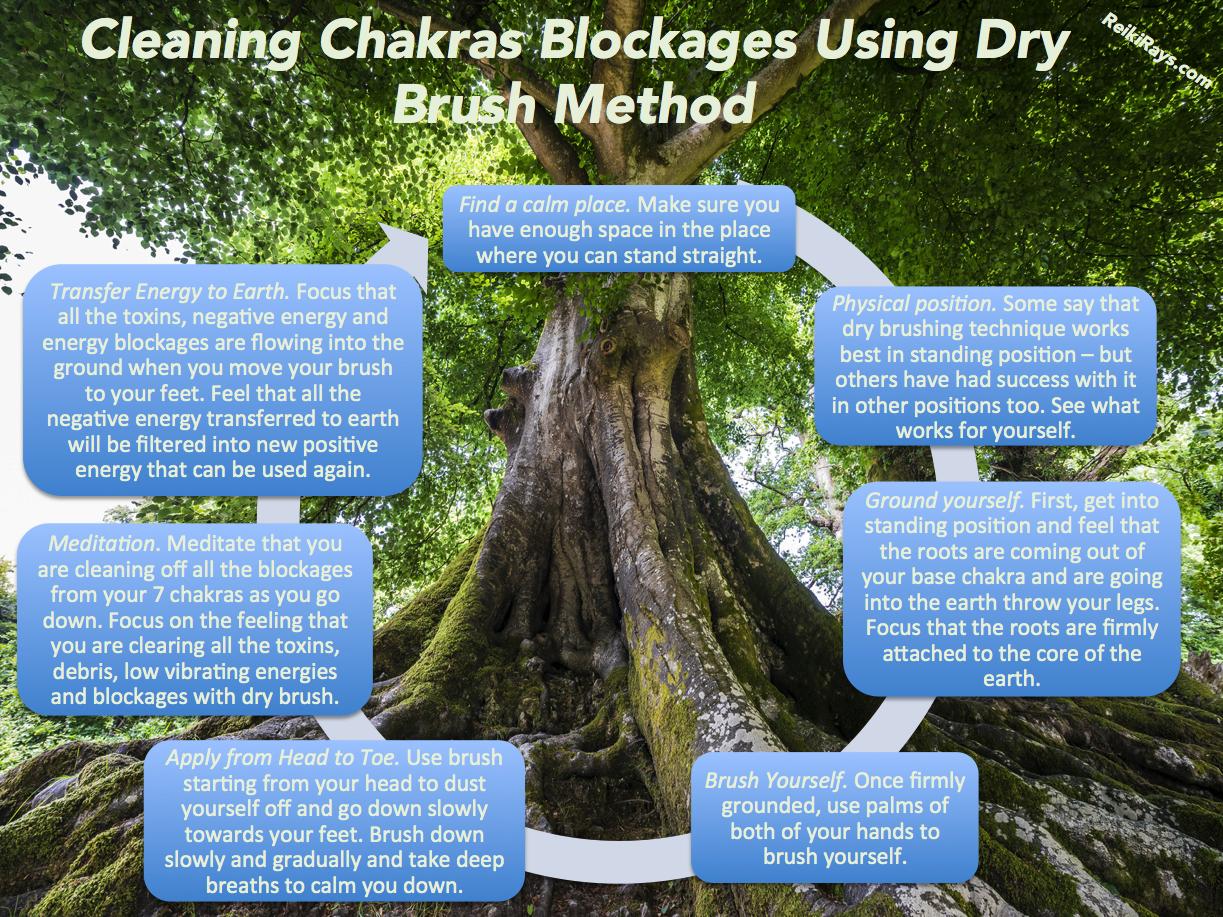 Reiki Meditation Technique: Cleaning Chakra Blockage Using Dry Brush Method
