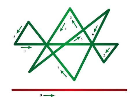 Midas Star The Reiki Symbol For Abundance And Prosperity Reiki Rays
