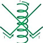 Rama Symbol