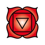 The Root Chakra