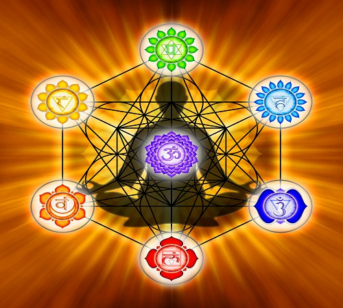 Quick 5 Minutes Chakra Scanning Reiki Rays