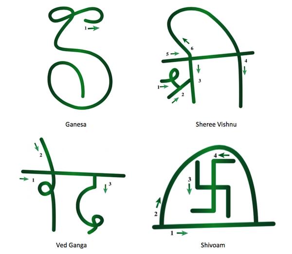 Divine Symbols Blessed By Kuan Yin Part Ii Ganesa Ved Ganga
