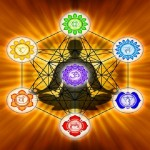 7-day Chakra Cleansing Therapy