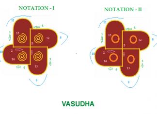 Prosperity Symbol Vasudha