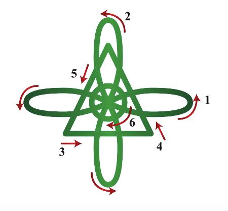 Gnosa Reiki Symbol