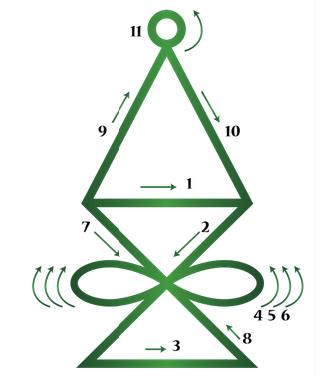 Halu Reiki Symbol