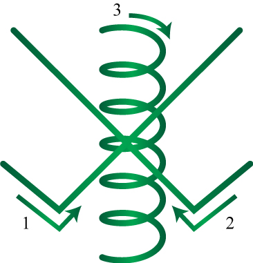 Rama Reiki Symbol