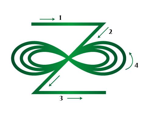 Zonar Reiki Symbol