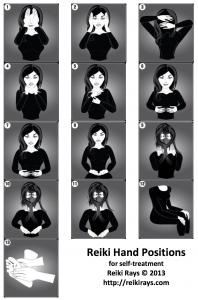 Reiki Hand Positions