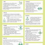 [Infographic] Karuna Symbols Explained